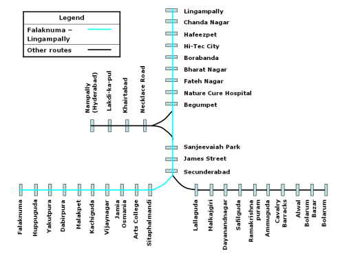 MMTS  Train Route MAP