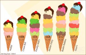ice-cream_625x400_61438422239