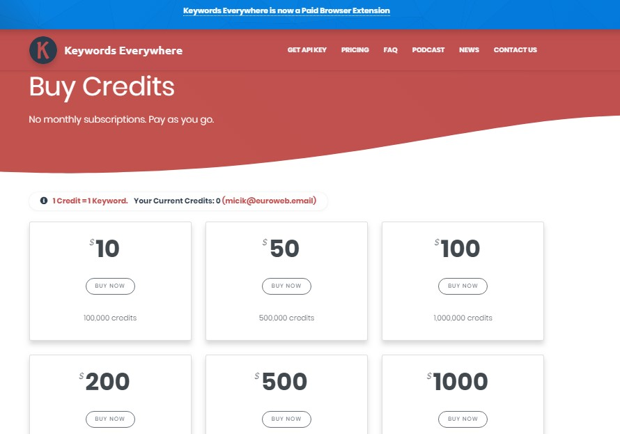 keywords everywhere credits paid version cost